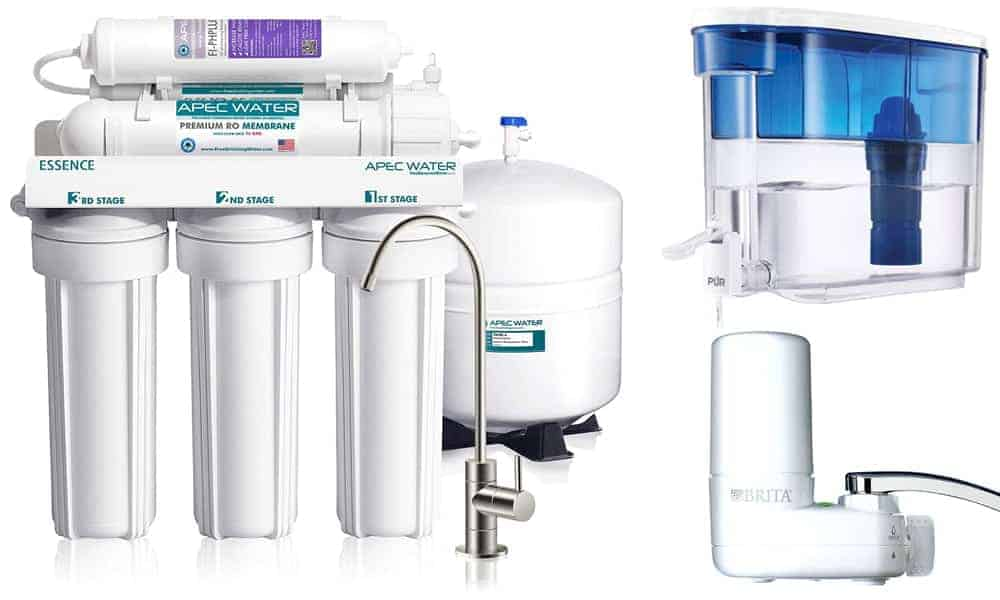 Various Kinds of Water Filters